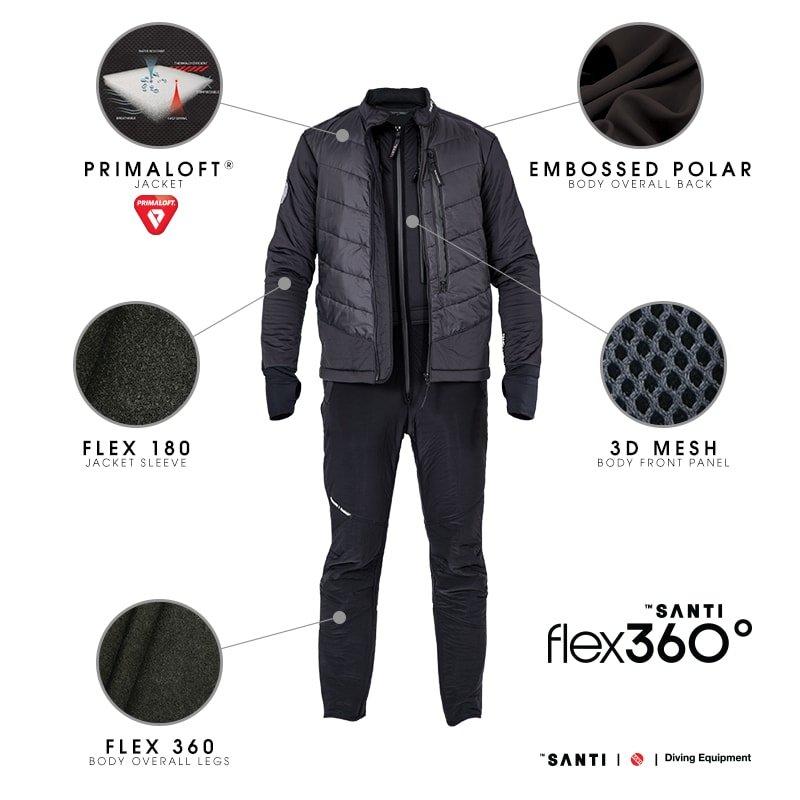 componenti del santi flex 360